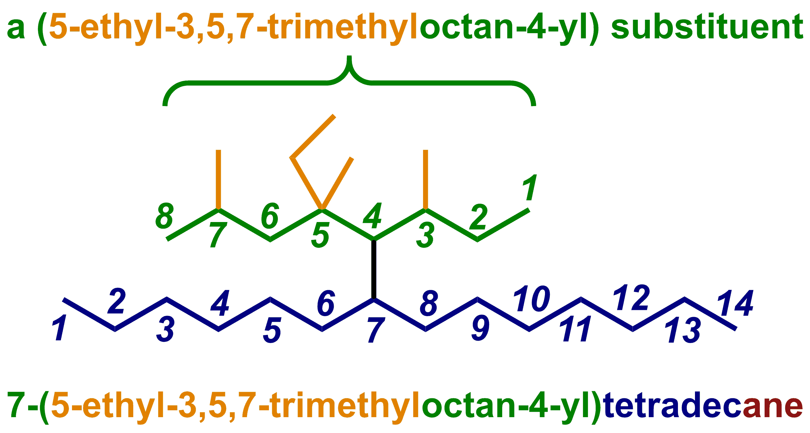 Branched-chain alkyl group