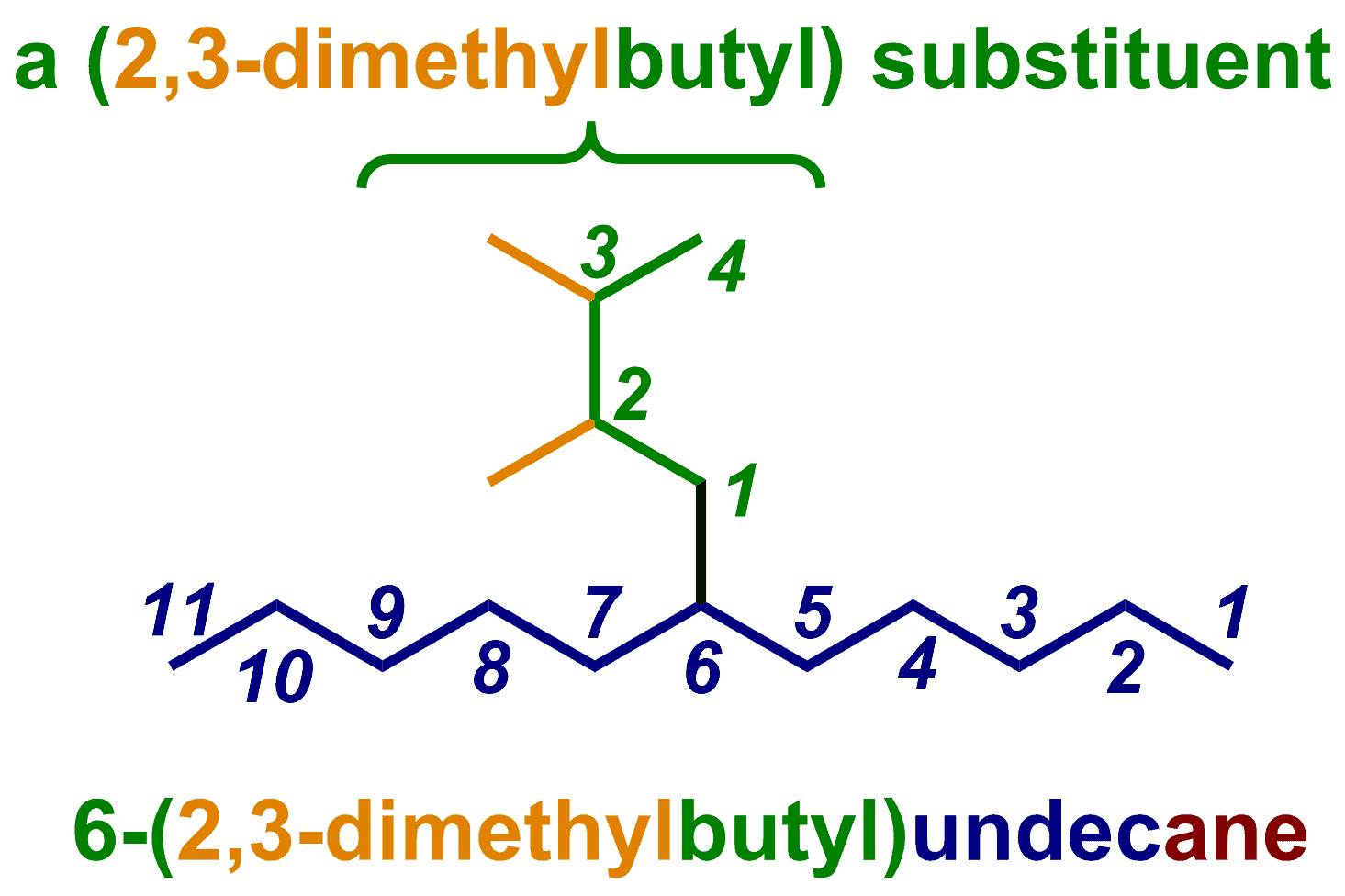 A branched substituent, attached via the terminal carbon